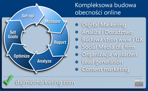 dajmio-marketing-digital-consulting-analiza-doradztwo-budowa-www-UX-social-media-event-lead-generation-content